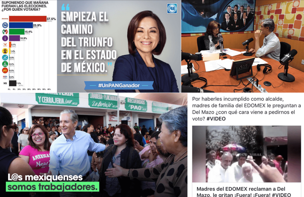 Mexico elections analysis