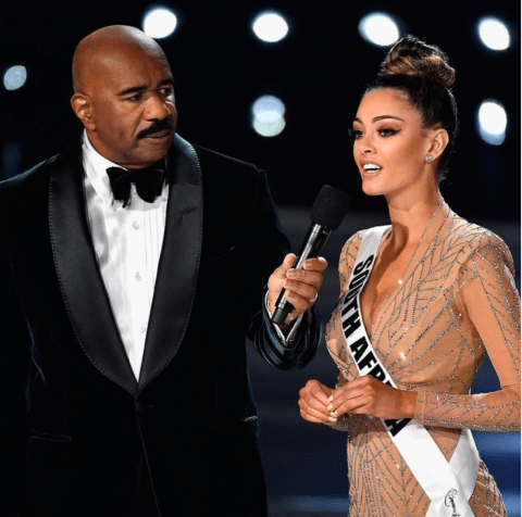 Hispanic Analysis of Miss Universe Pageant 2017