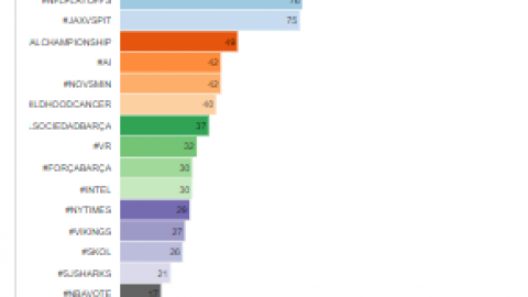 Pop Culture & Sports Hispanic Influencers Tracker (1-15-18)