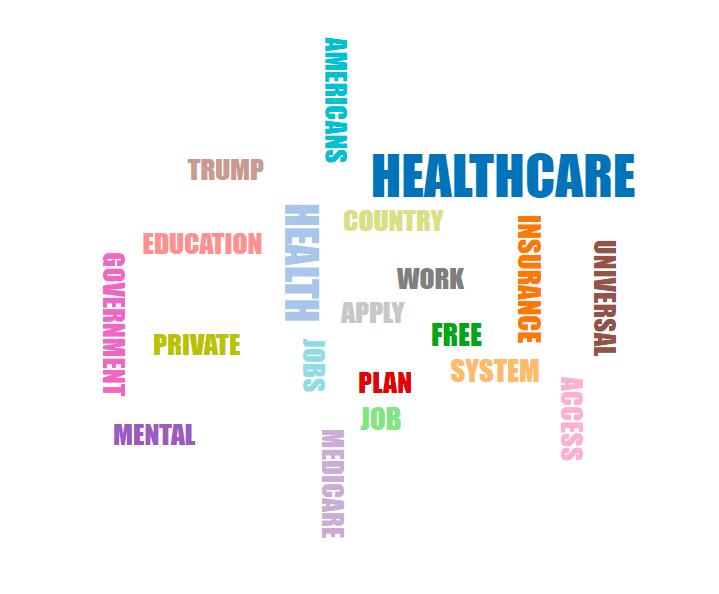 Hispanic opinion on Healthcare
