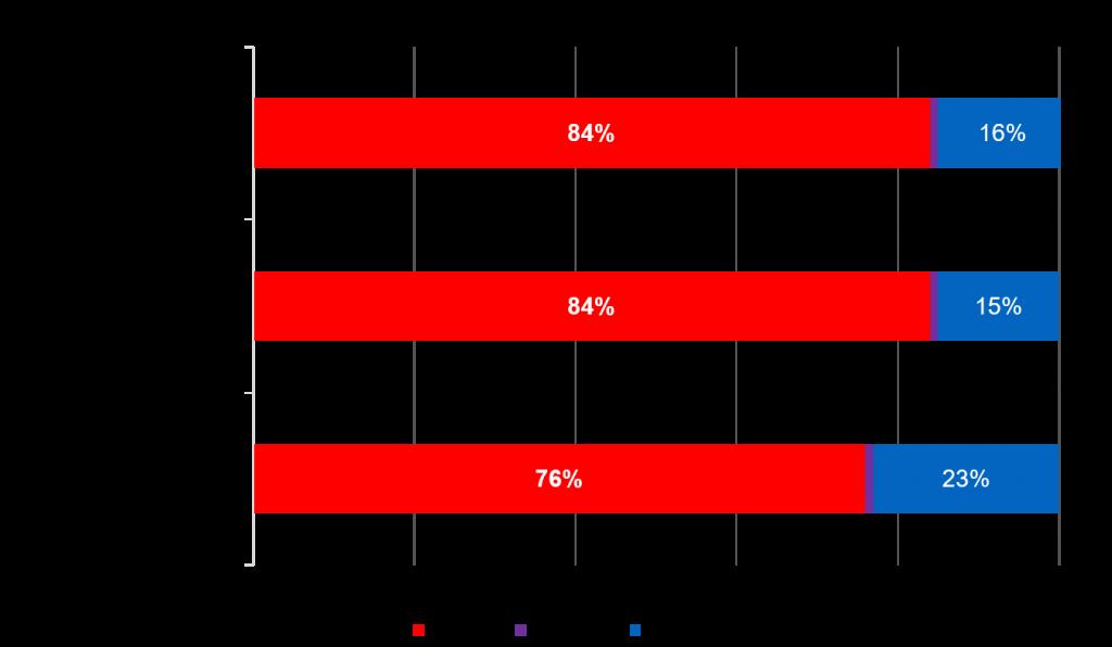 hispanic-vote-2016_language preference
