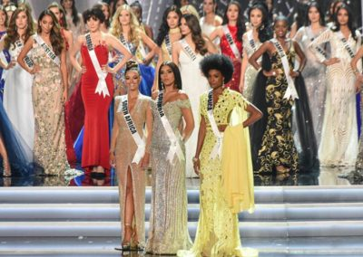 Miss Universe Hispanic Insights | Multicultural Analysis