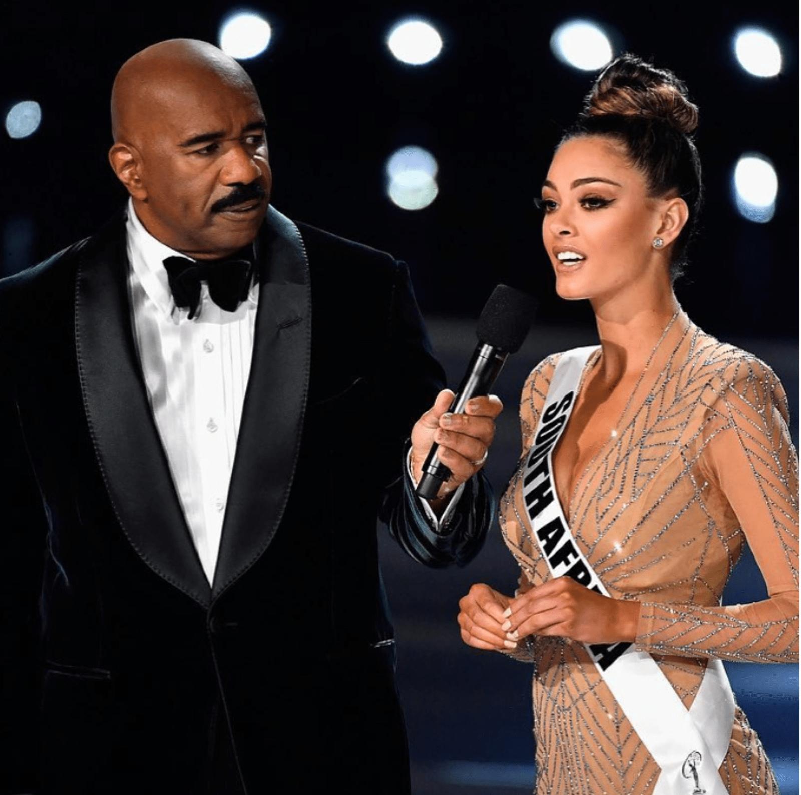 Hispanic Analysis of Miss Universe Pageant 2017