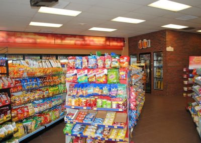 Convenience Stores – Hispanic Consumer Insights Analysis